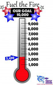 fuel the fire thermometer 2450